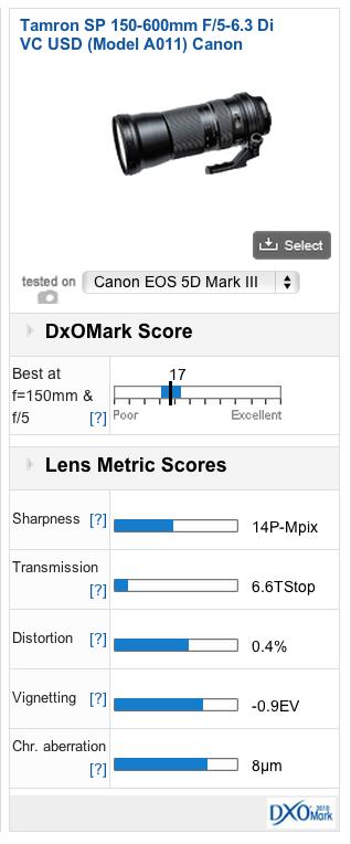 Test DXO du 150-600 TAMRON